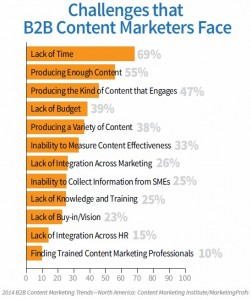 content-marketing-2014-trend_6.jpg