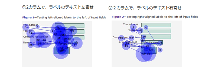 eyetracking-study-for-web-form_2.png
