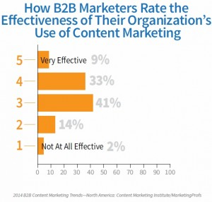 content-marketing-2014-trend_2.jpg