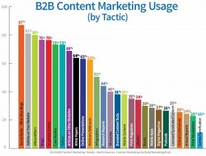 content-marketing-2014-trend_3.jpg