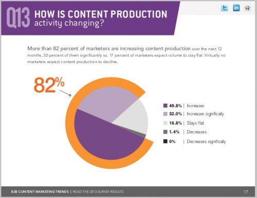 content-marketing-5problems-5solutions_4.jpg