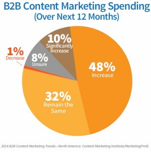content-marketing-2014-trend_8.jpg