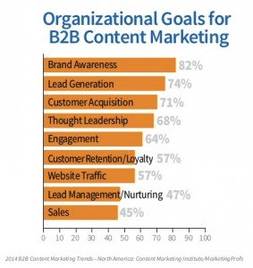content-marketing-2014-trend_7.jpg