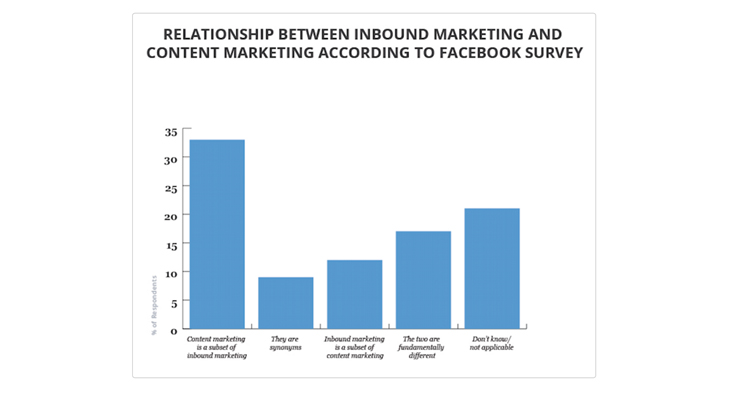 inbound-marketing-and-content-marketing_2.png