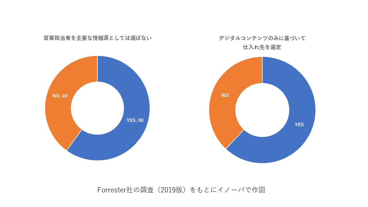 forrester-2019-new.png