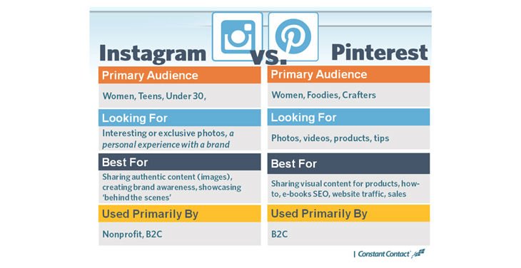 pinterest-instagram-difference_3.png