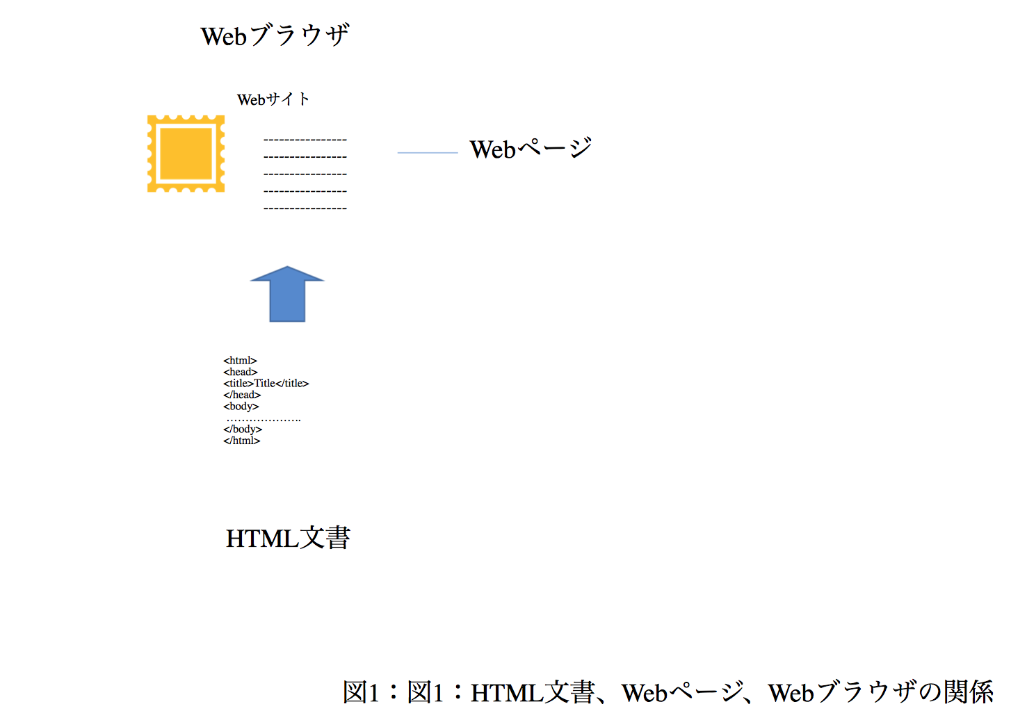 html_1.png