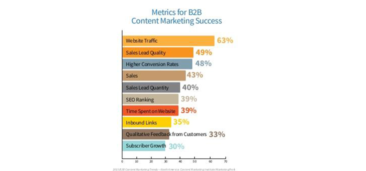 new-b2b-content-marketing-research_4.png