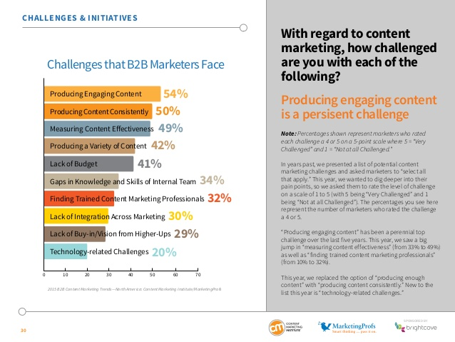 content-marketing-survey_2.png
